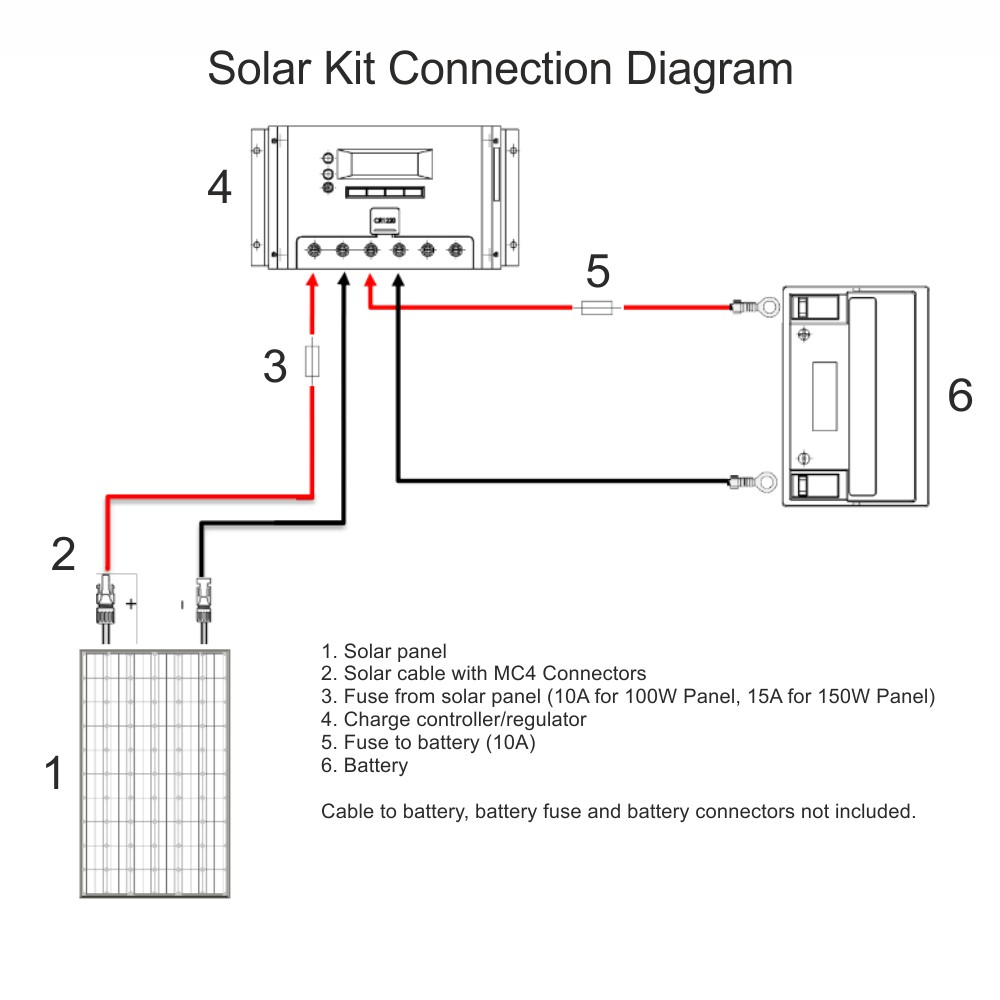 Solar Fuse Diagram Great Design Of Wiring 2011 Ford Ranger Box Metals The Last Us Odicis